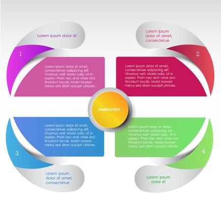 the diagram: Cinco partes presentaci�n, el vector