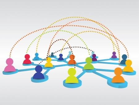 collaboration team: Network
