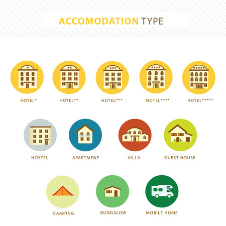 guest house: Accommodation types