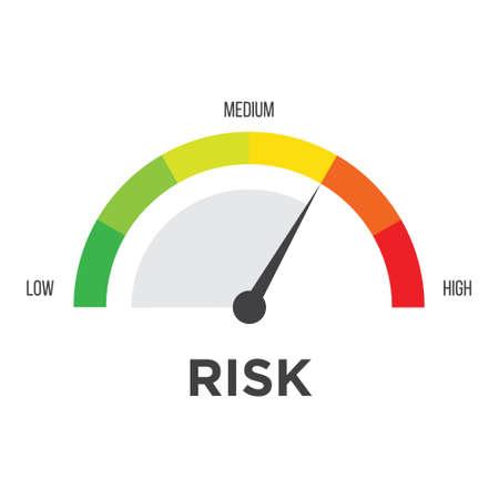 Risk speedometer manage asses analysis.