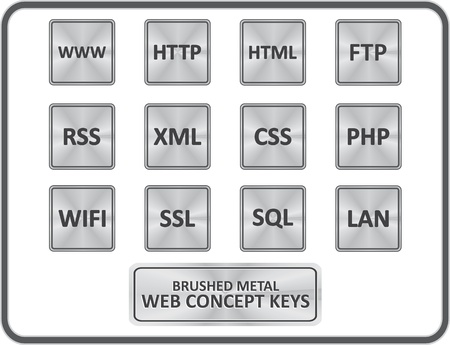 css: Brushed metallic stainless steel looking buttons with web  internet concept text Illustration