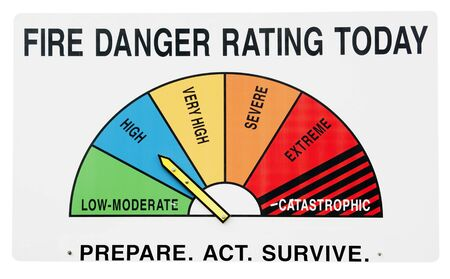 catastrophic: Fire danger alert sign isolated