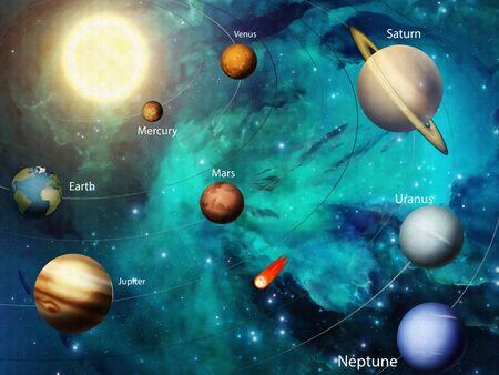 3D-Darstellung, Weltraum, ferne Sterne, helle Sonne, alle Planeten des Sonnensystems mit Umlaufbahnen, fliegender Komet mit rotem Schwanz Standard-Bild