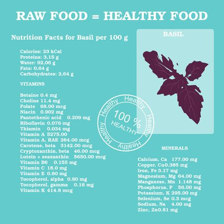 facts: Nutrition facts for basil in flat style Illustration
