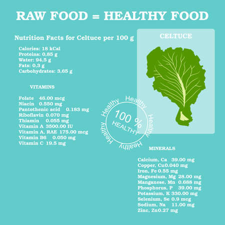 facts: Nutrition facts for celtuce in flat style