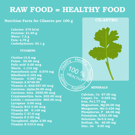 cilantro: Nutrition facts for cilantro in flat style Illustration