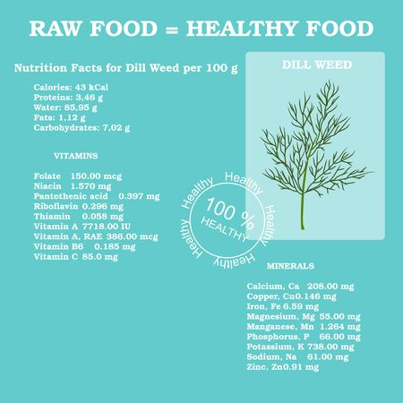 water weed: Nutrition facts for dill weed in flat style Illustration