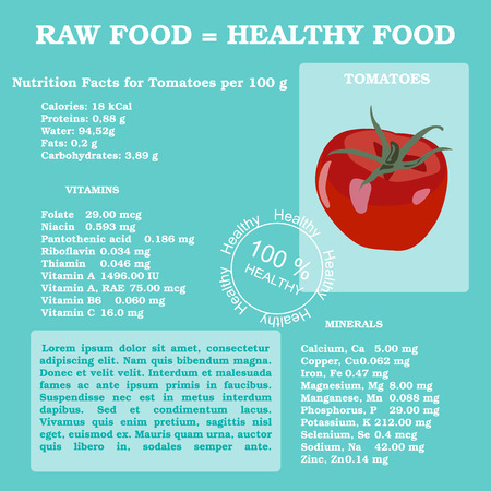 facts: Nutrition facts for tomato in flat style