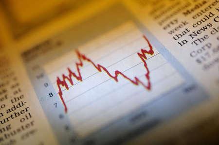 financial newspaper: Stock chart in financial newspaper