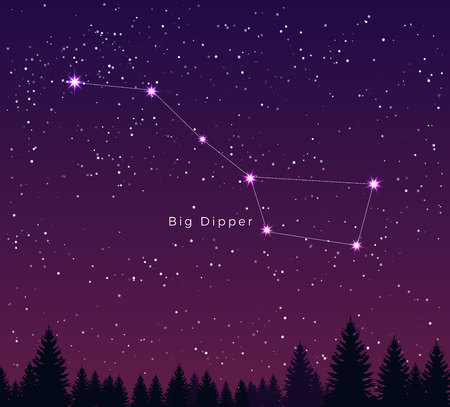 Night sky with Big dipper constellation illustration.