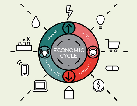 economic cycle: a chart showing each dominated sector during up and down or economic cycle.