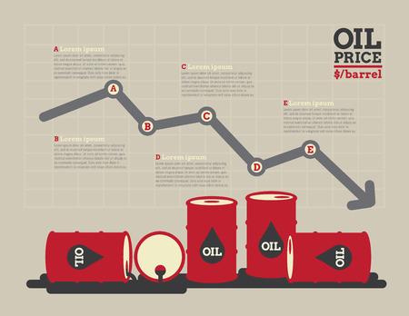 barril de petr�leo: Gr�fico Infograf�a que muestra una ca�da del precio del petr�leo crudo Vectores