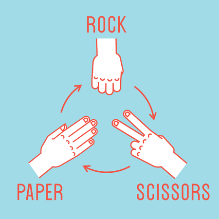Hand game. Rock, Scissors, Paper. Rules. Gestures. Vector. Çizim