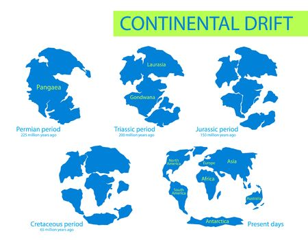 Continental drift. Vector illustration of Pangaea, Laurasia, Gondwana, modern continents in flat style. The movement of mainlands on the planet Earth in different periods from 250 MYA to Present. Vectores