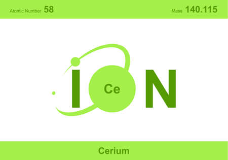 """modern logo design for the word """"ion"""". Ions belong to the periodic system of atoms. There are ionic pathways, ionic bonds."""