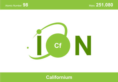 """modern logo design for the word """"ion"""". Ions belong to the periodic system of atoms. There are ion pathways, ionic bonds. Logó"""