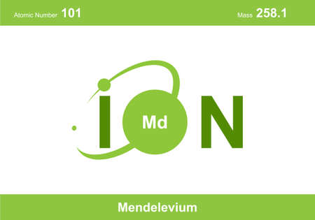 """modern logo design for the word """"ion"""". Ions belong to the periodic system of atoms. There are ion pathways, ionic bonds. Logo"""