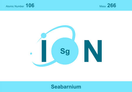 """modern logo design for the word """"ion"""". Ions belong to the periodic system of atoms. There are ion pathways, ionic bonds."""