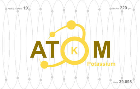 """modern logo design for the word """"Atom"""". Ions belong to the periodic system of atoms. There are ion pathways, ionic bonds Logo"""