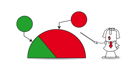 optimist: Karen shows a pie chart with the results of her company, the balance sheet is not very good but she is optimist
