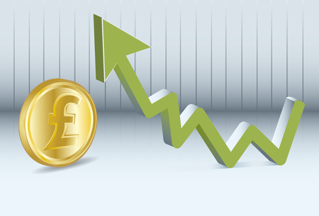 earn money: Diagram of the value of sterling pound which goes up
