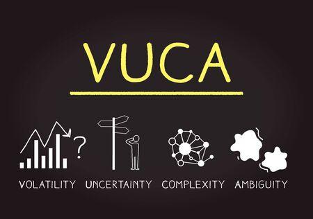Hand Drawing VUCA on blackboard,vector illustration Imagens - 136511731