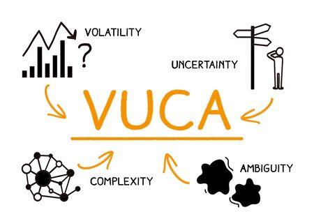 Dessin à la main VUCA sur tableau noir, illustration vectorielle