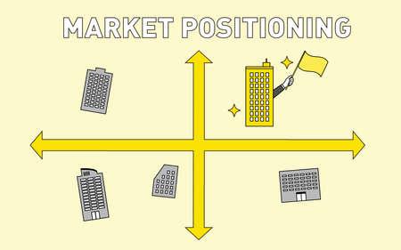 market positionning image,company on martix diagram ,vector illustration