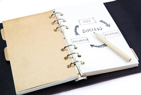 close up of drawing an success plan  Stock Photo