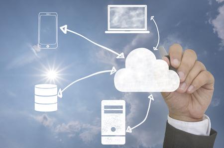 technology concept: Cloud computing technology concept