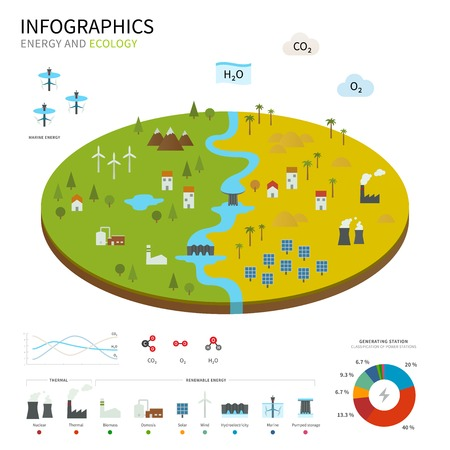pumped: Energy industry and ecology map