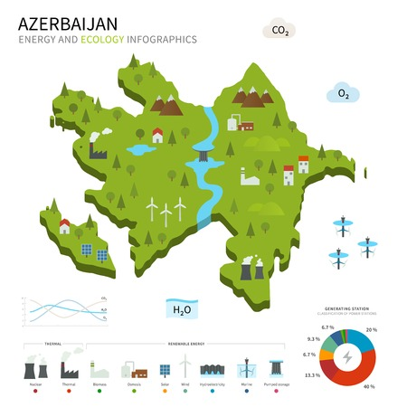 cooling tower: Energy industry and ecology of Azerbaijan Illustration