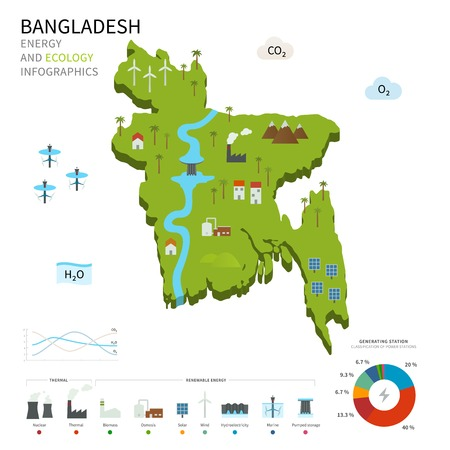 cooling tower: Energy industry and ecology of Bangladesh Illustration