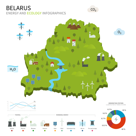 pumped: Energy industry and ecology of Belarus