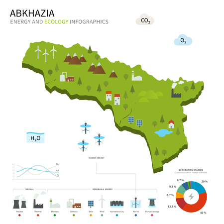 pumped: Energy industry and ecology of Abkhazia Illustration
