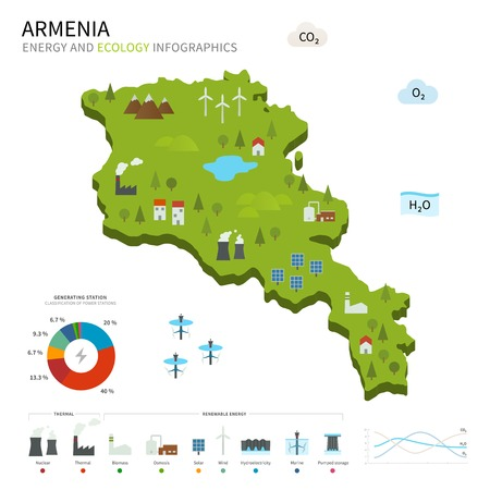 pumped: Energy industry and ecology of Armenia Illustration