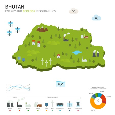 cooling tower: Energy industry and ecology of Bhutan