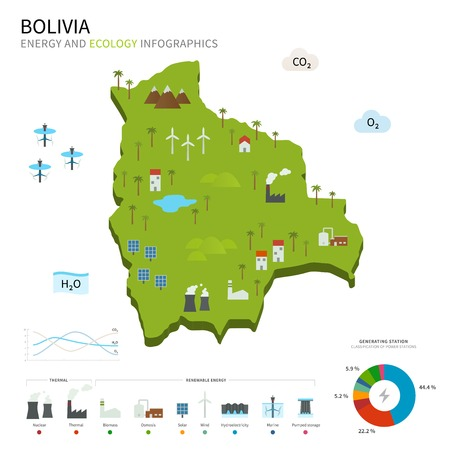 cooling tower: Energy industry and ecology of Bolivia Illustration