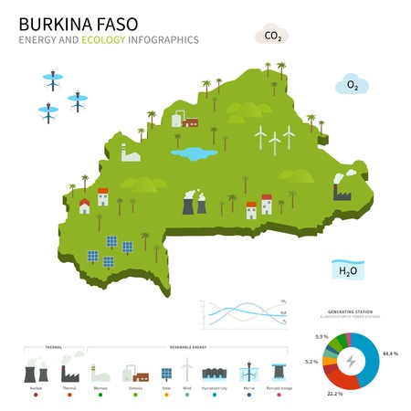 cooling tower: Energy industry and ecology of Burkina Faso