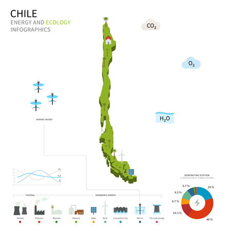 Energy industry and ecology of Chile  イラスト・ベクター素材