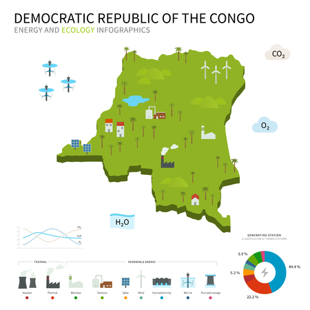 osmosis: Energy industry and ecology of Democratic Republic Congo Illustration