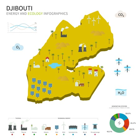 pumped: Energy industry and ecology of Djibouti
