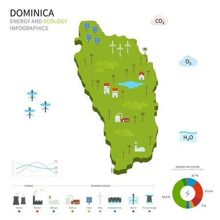 cooling tower: Energy industry and ecology of Dominica
