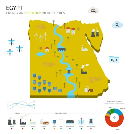 osmosis: Energy industry and ecology of Egypt