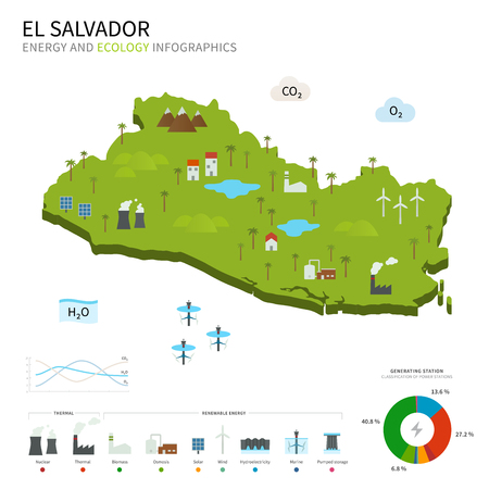 cooling tower: Energy industry and ecology of El Salvador Illustration