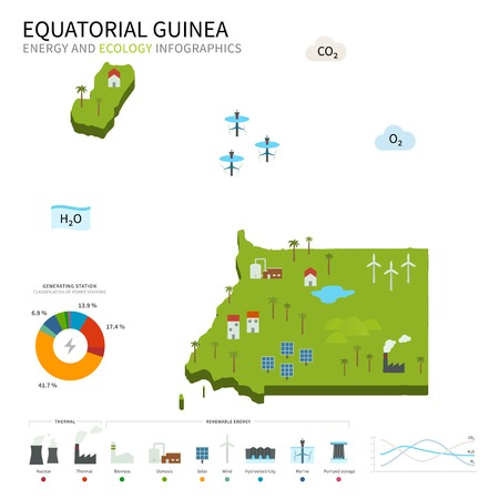 energy industry: Energy industry and ecology of Equatorial Guinea Illustration