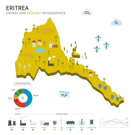 cooling tower: Energy industry and ecology of Eritrea