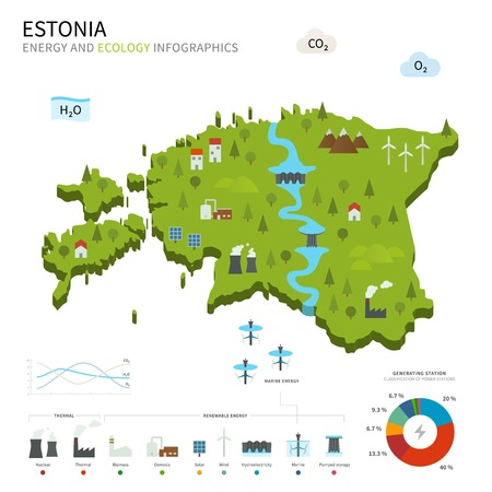 osmosis: Energy industry and ecology of Estonia