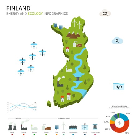 cooling tower: Energy industry and ecology of Finland