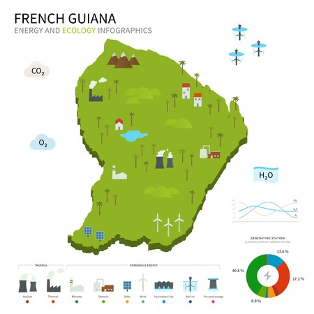 french guiana: Energy industry and ecology of French Guiana Illustration